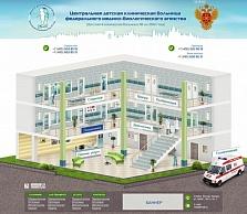 Вакансии в 3 городской больнице иваново